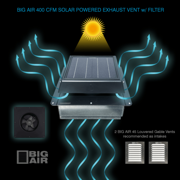Solar Powered Exhaust Vent for Containers